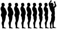 Svorio mažinimo patarimai (1 dalis) | Mitybos patarimai | Kūno tobulinimas
